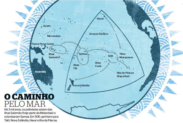 polinésios e grandes navegações, Mapa da migração polinésia de colonização das ilhas do Pacífico.