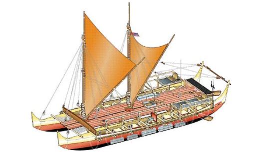 polinésios e grandes navegações, ilustração de canoa polinésia com duas velas