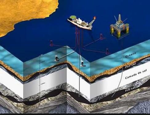 Recursos marinhos, ilustração de extração de petróleo no pré sal