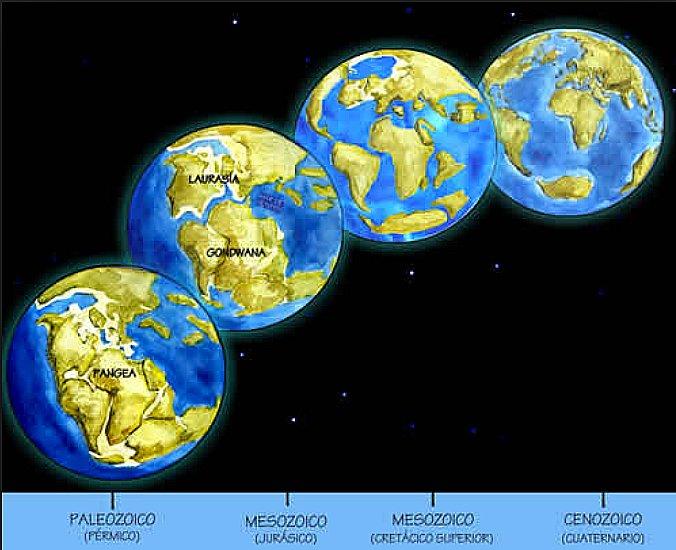 litoral, ilustração das eras-geologicas