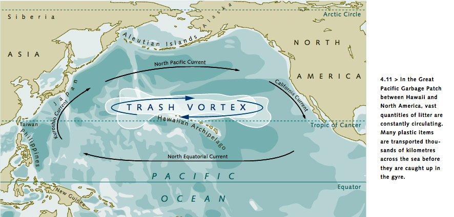 mares e oceanos mais poluídos, mapa mostrando a mancha-do-pacifico