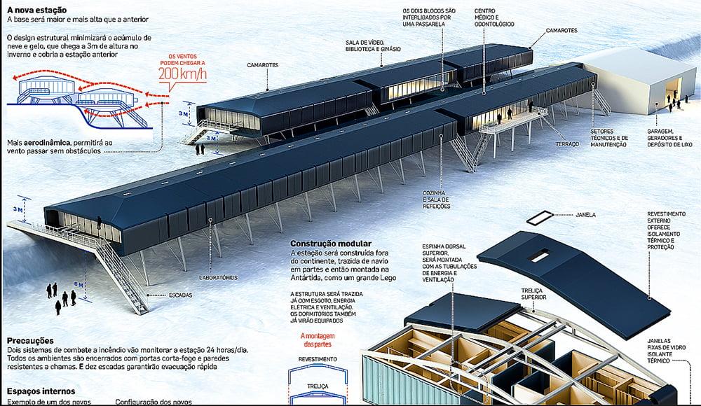 Reconstrução da Estação Comandante Ferraz, ilustração da nova base comandante ferraz