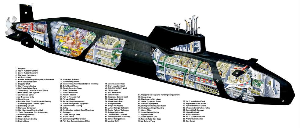 submarino nuclear brasileiro, ilustração de submarino nuclear brasileiro