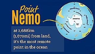 curiosidades sobre os oceanos, ilustração mostrando o Ponto Nemo do planeta