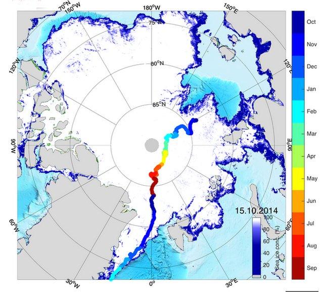 Expedição no Polo Norte
