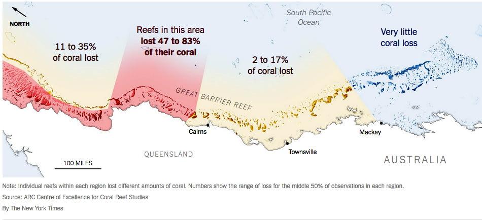 grande barreira de corais, imagem de mapa mostrando partes mortas da grande barreira de corais