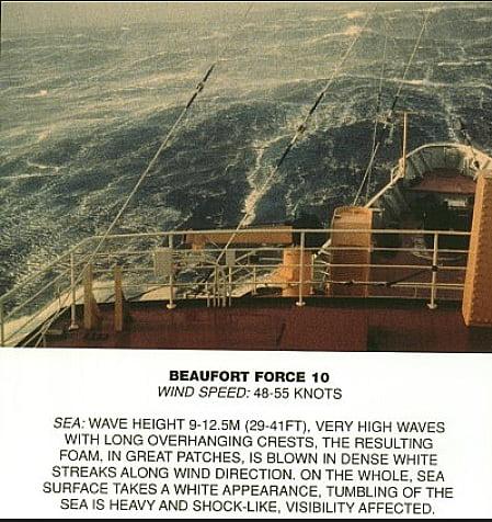 Vento força 10, imagem de Vento força 10 no mar