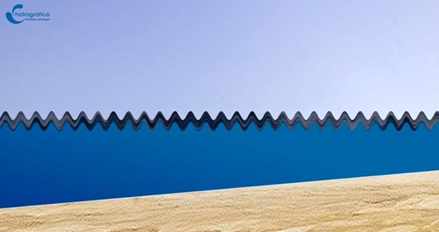 Ilustração mostrando que, quanto mais raso o local, maior a altura das ondas.