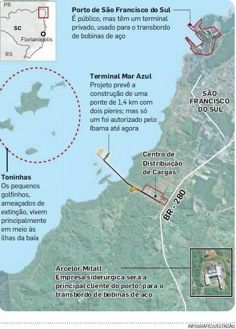 infográfico estadao mostrando porto na baía de Babitonga