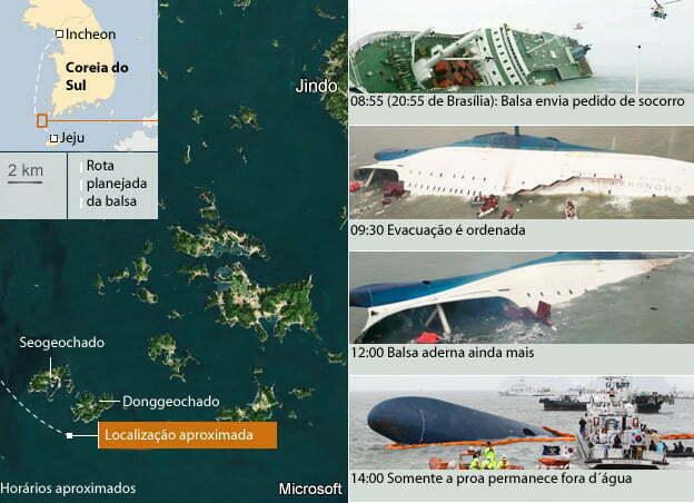 balsa da Coreia do Sul, Mapa local naufrágio de balsa na Coreia do Sul