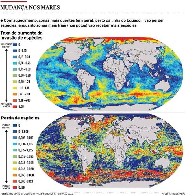 Aquecimento global e a migração de peixes, tabela com dados do calor absorvido pelos oceanos