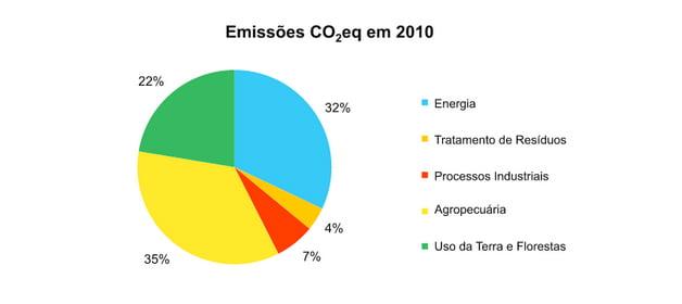 COP 21 - entenda