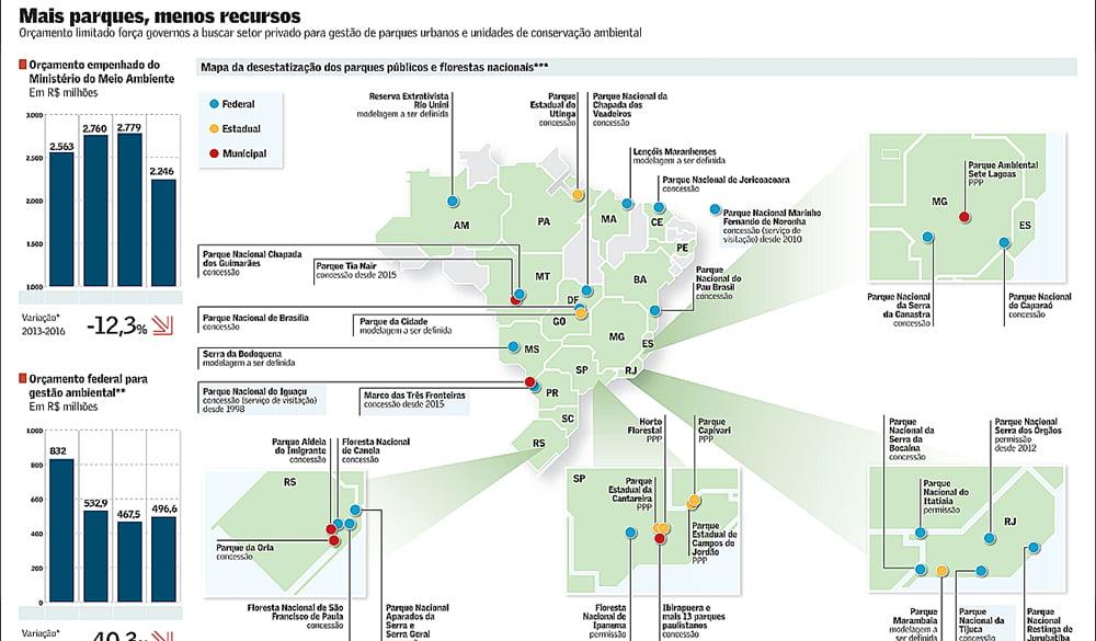 Governos querem gestão privada para parques, ilustração com mapa mostrando parques nacionais