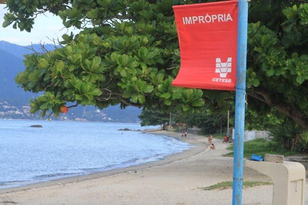 bandeira vermelha indica má balneabilidade