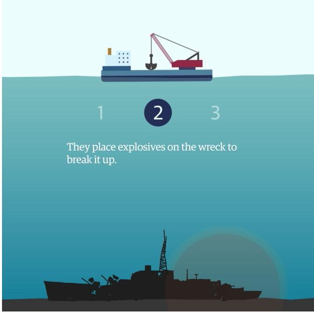 ilustração de barcaça para assaltar Naufrágios da Segunda Guerra Mundial