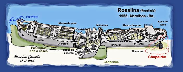 ilustração do naufrágio do cargueiro Rosalina, em Abrolhos