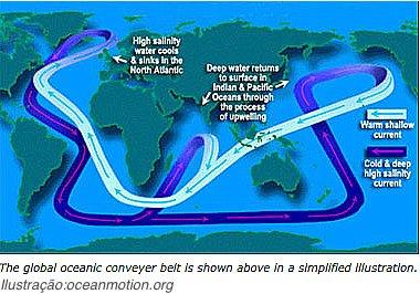 Ilustração de mapa das correntes marinhas mostram radiação do desastre de Fukushima