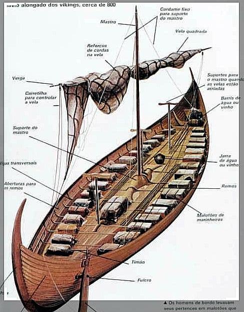 Desenho de barco dos vikings, o drakkar