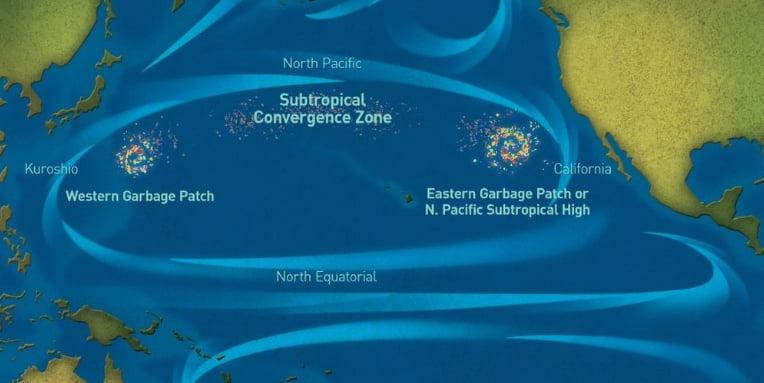 imagem de mapa das correntes marinhas próximas ao havaí