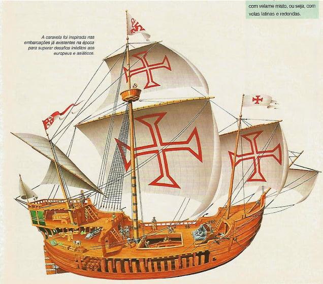 Ilustração de caravelas portuguesas