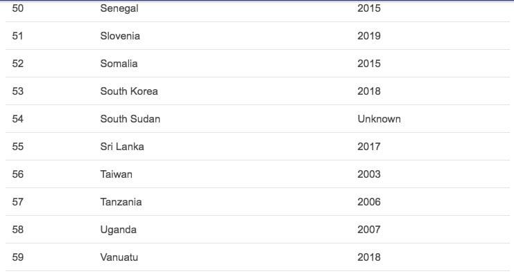 lista de países que baniram o plástico parte 4