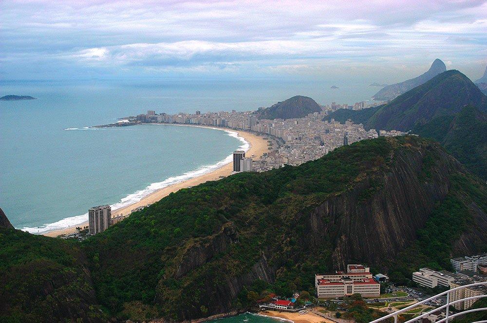 imagem da praia de Copacabana