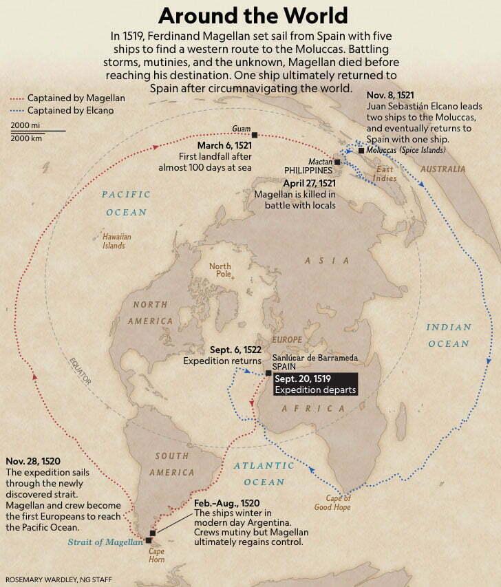 infográfico da viagem de Fernão de Magalhães