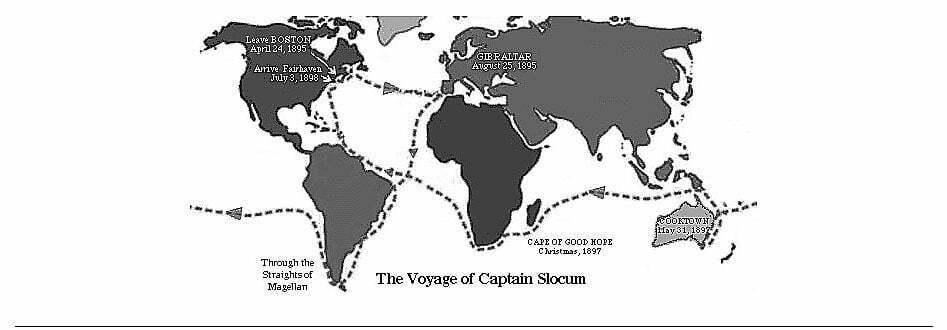 desenho da Mapa da viagem de Joshua Slocum ao redor do mundo