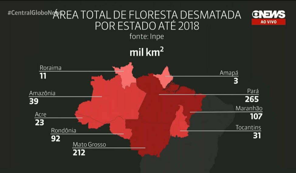 gráfico com desmatamento na Amazônia legal