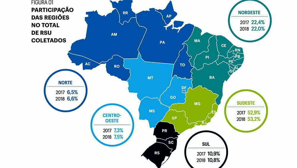 infográfico sobre o lixo no brasil
