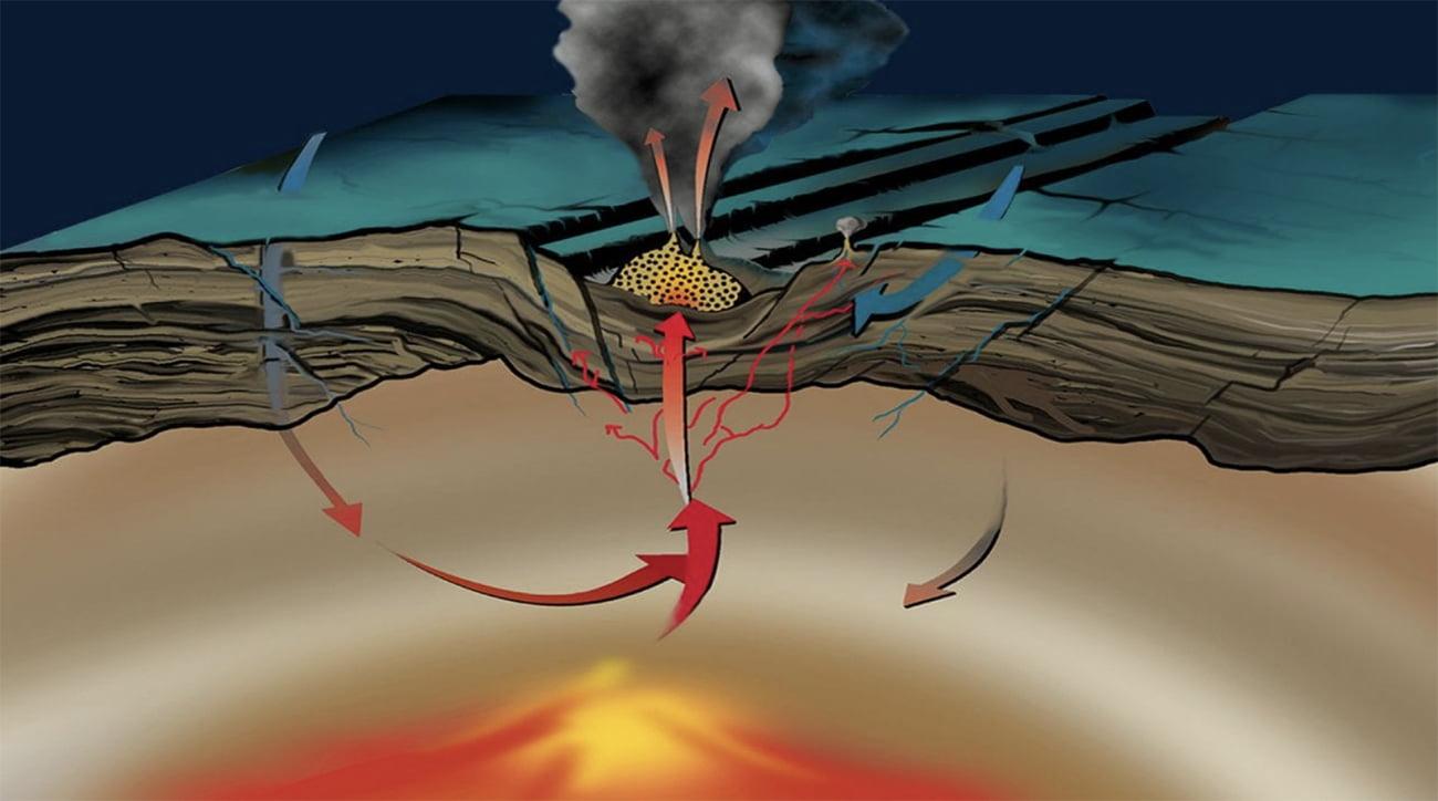 infográfico mostra a formação das Fontes hidrotermais marinhas
