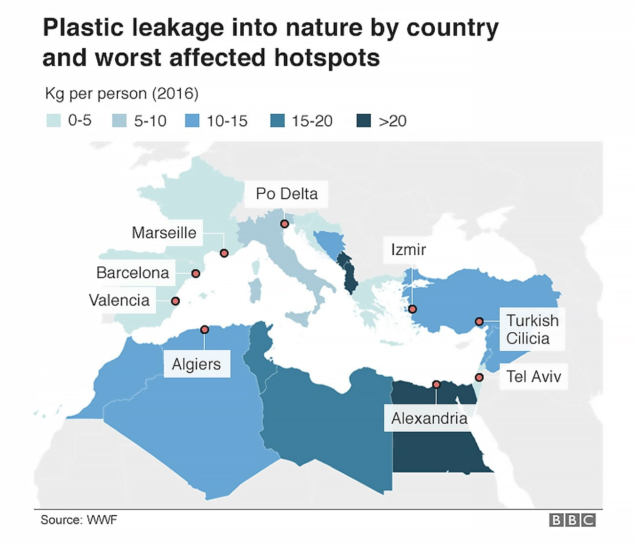 infográfico do plástico no Mediterrâneo por país