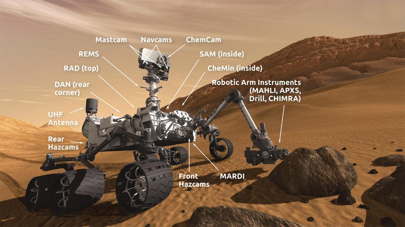 Imagem do Curiosity em marte