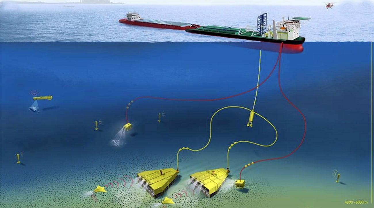 ilustração de mineração submarina