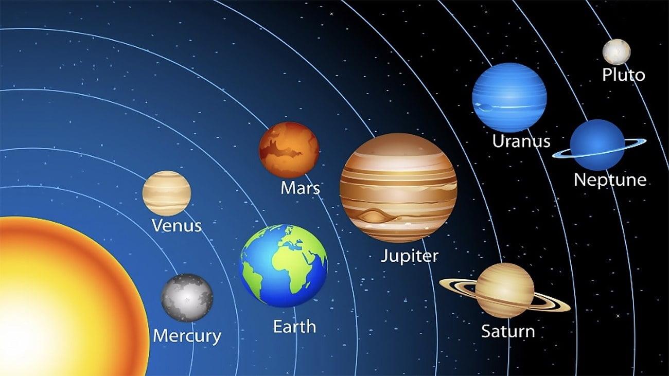 infográfico mostra sistema solar