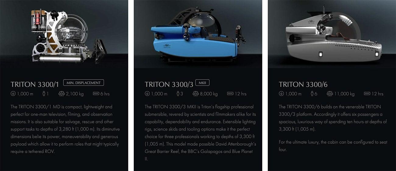 Imagem de três submarinos particulares à venda