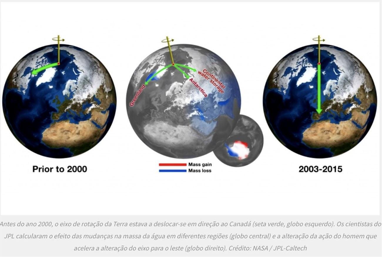 infográfico mostra alteração no óxido da terra em razão do aquecimento global