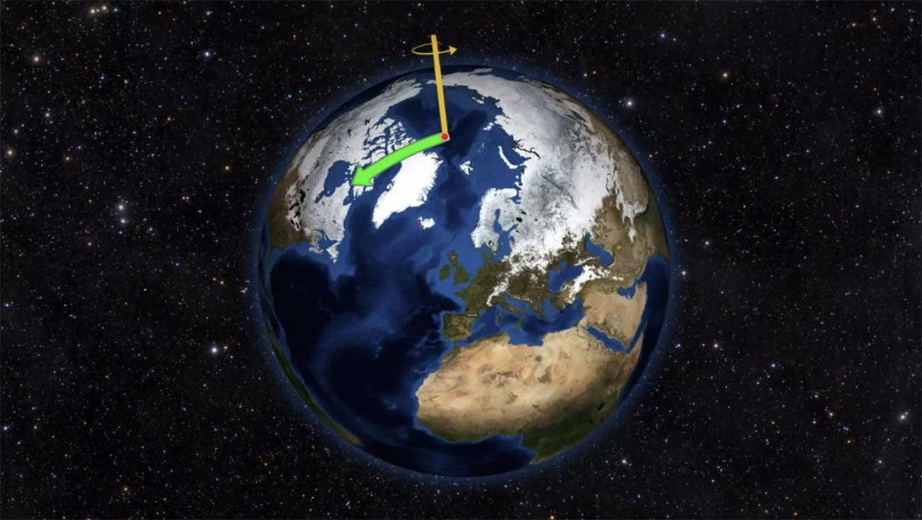 Infográfico mostra alteração no eixo da terra em razão do aquecimento