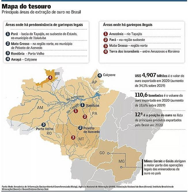 Infográfico mostra garimpo ilegal na Amazônia
