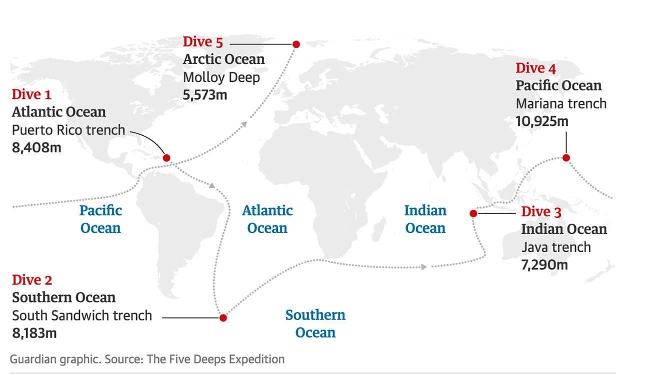 Mapa mundi com locais mais profundos dos oceanos