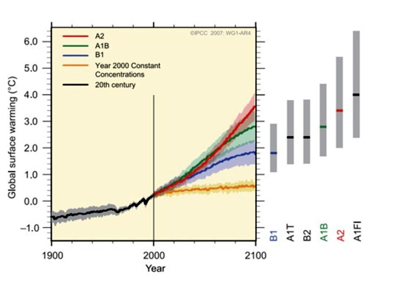 Infoigráfico mostra aumento da temperatura desde níveis pré-industriais