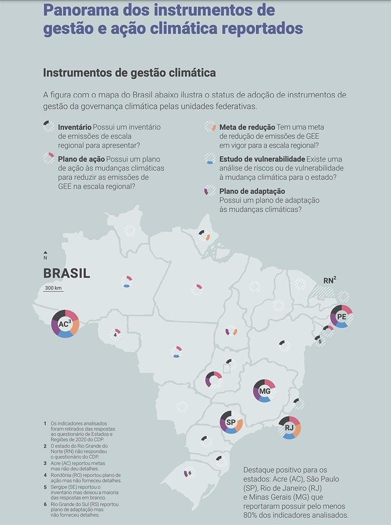 Infográfico mostra os instrumentos de gestão climática por estado brasileiro