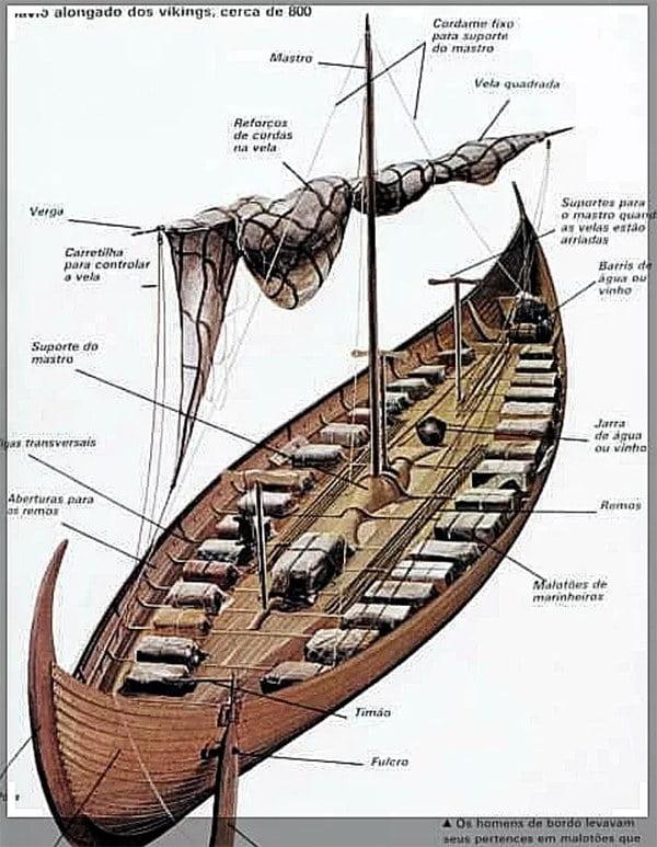 Ilustração do barco Viking Drakkar